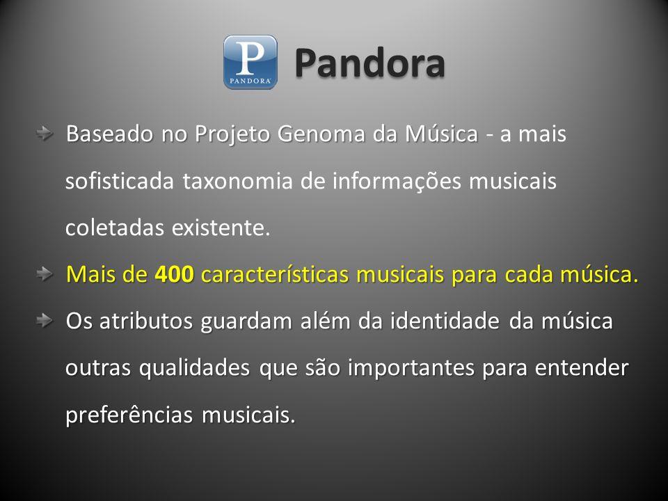Pandora Baseado no Projeto Genoma da Música - a mais
