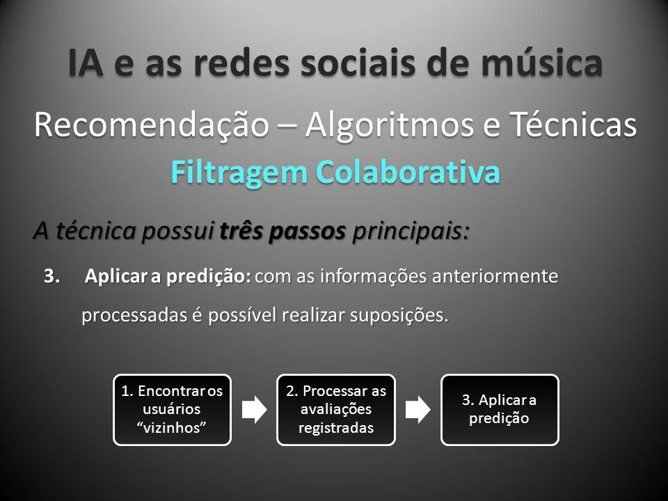 IA e as redes sociais de música