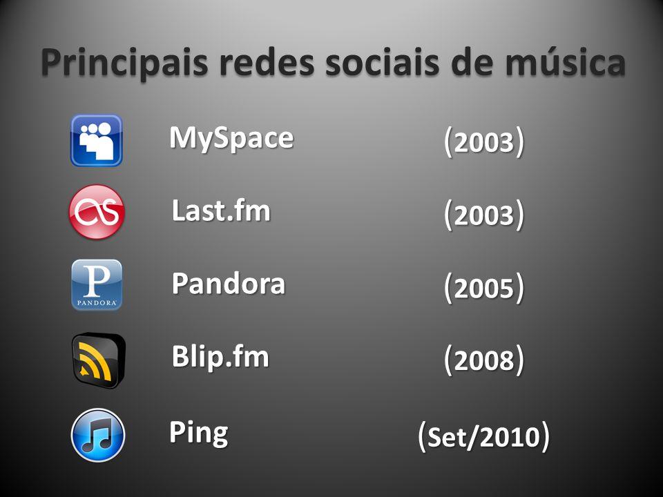 Principais redes sociais de música