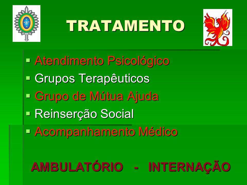 AMBULATÓRIO - INTERNAÇÃO
