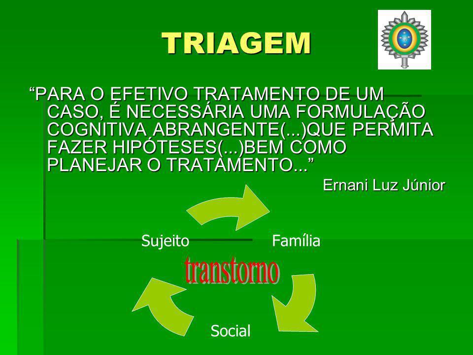 TRIAGEM
