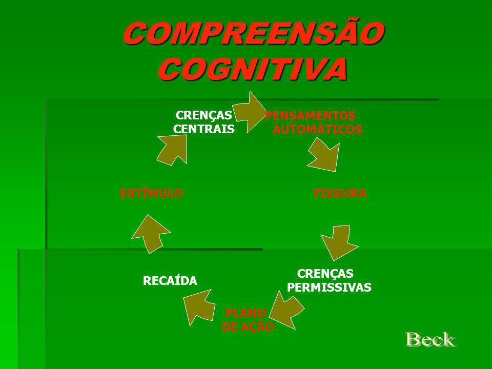 COMPREENSÃO COGNITIVA