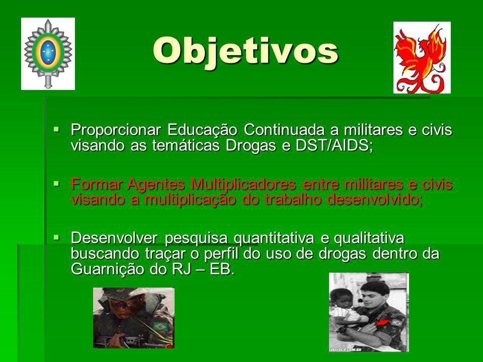 Objetivos Proporcionar Educação Continuada a militares e civis visando as temáticas Drogas e DST/AIDS;