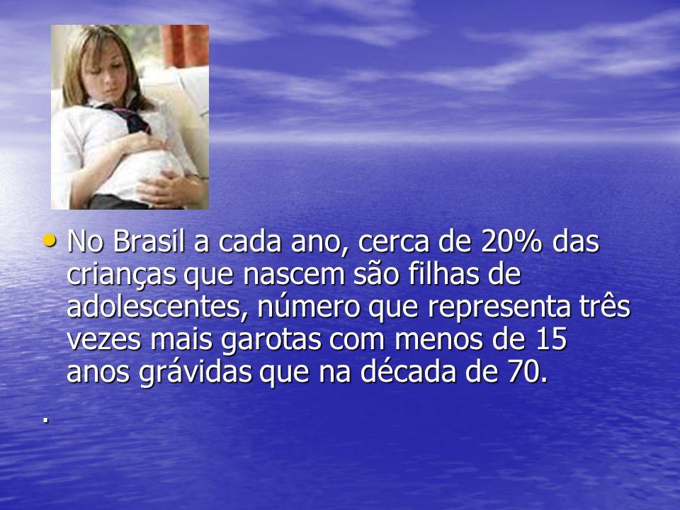 No Brasil a cada ano, cerca de 20% das crianças que nascem são filhas de adolescentes, número que representa três vezes mais garotas com menos de 15 anos grávidas que na década de 70.