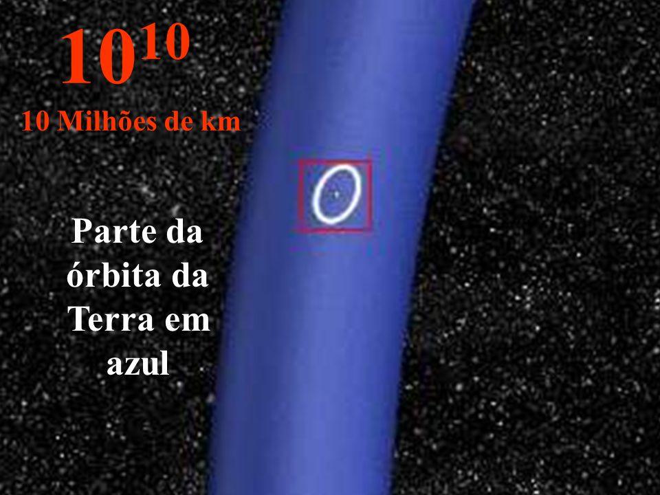 Parte da órbita da Terra em azul