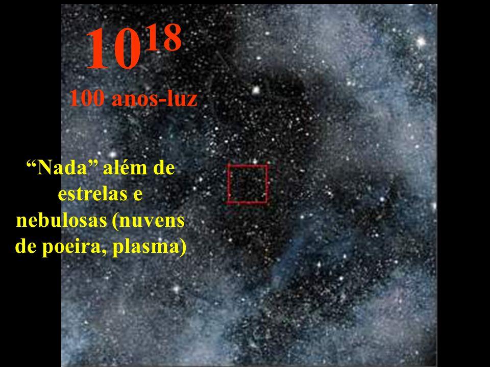 Nada além de estrelas e nebulosas (nuvens de poeira, plasma)