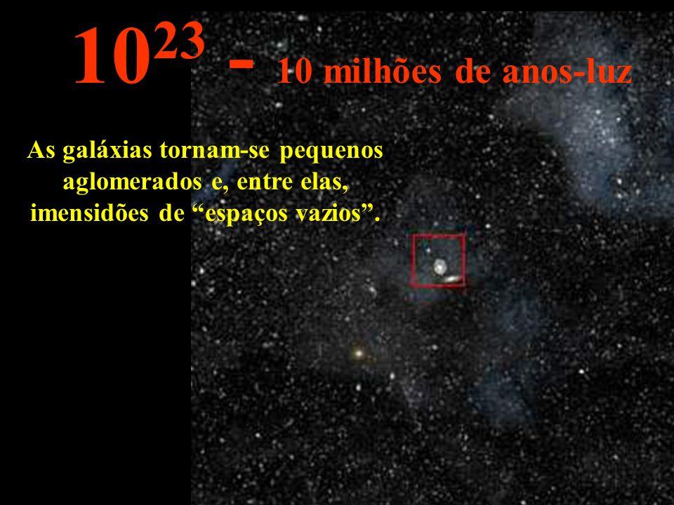 1023 - 10 milhões de anos-luz As galáxias tornam-se pequenos aglomerados e, entre elas, imensidões de espaços vazios .