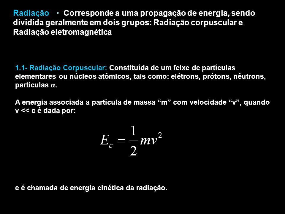 Radiação Corresponde a uma propagação de energia, sendo dividida geralmente em dois grupos: Radiação corpuscular e Radiação eletromagnética