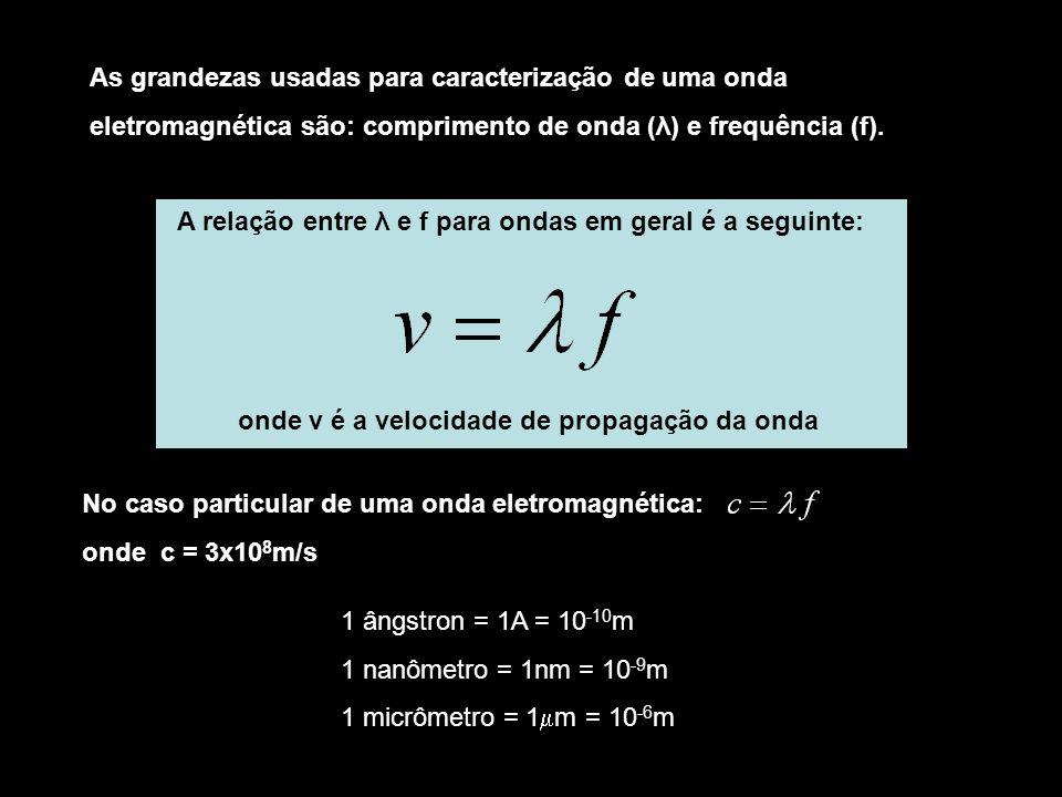 As grandezas usadas para caracterização de uma onda