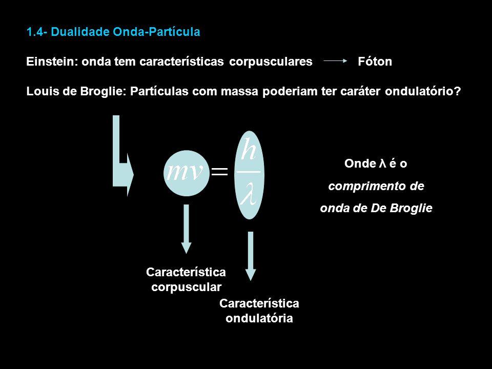 Característica corpuscular Característica ondulatória