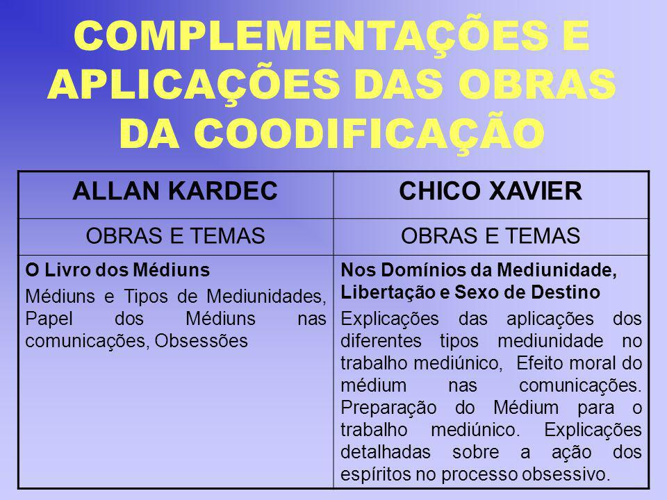 COMPLEMENTAÇÕES E APLICAÇÕES DAS OBRAS DA COODIFICAÇÃO