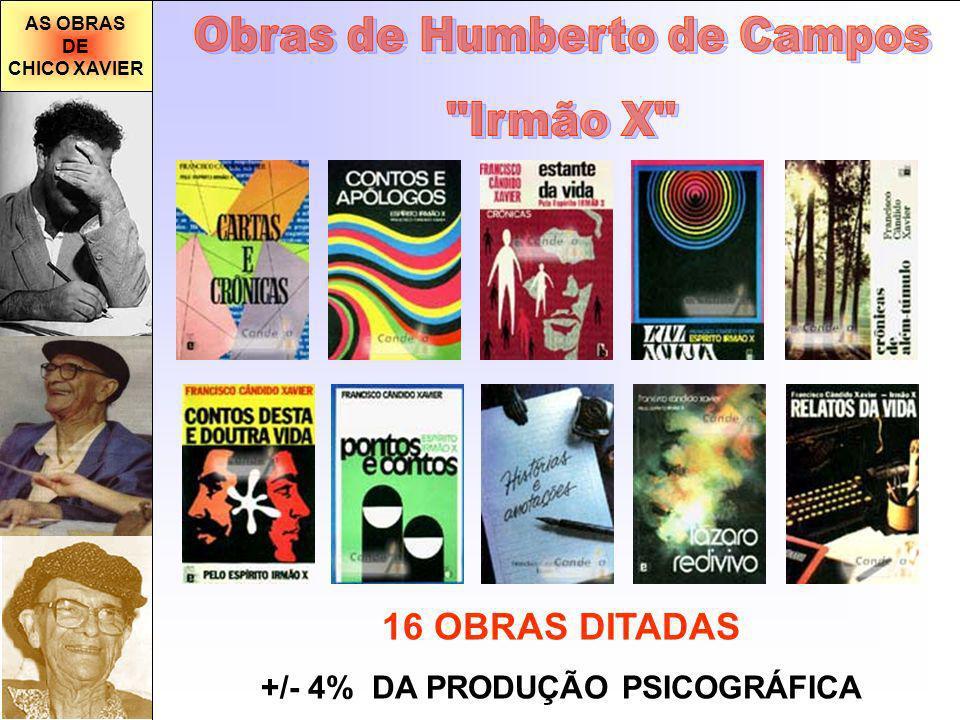 Obras de Humberto de Campos +/- 4% DA PRODUÇÃO PSICOGRÁFICA