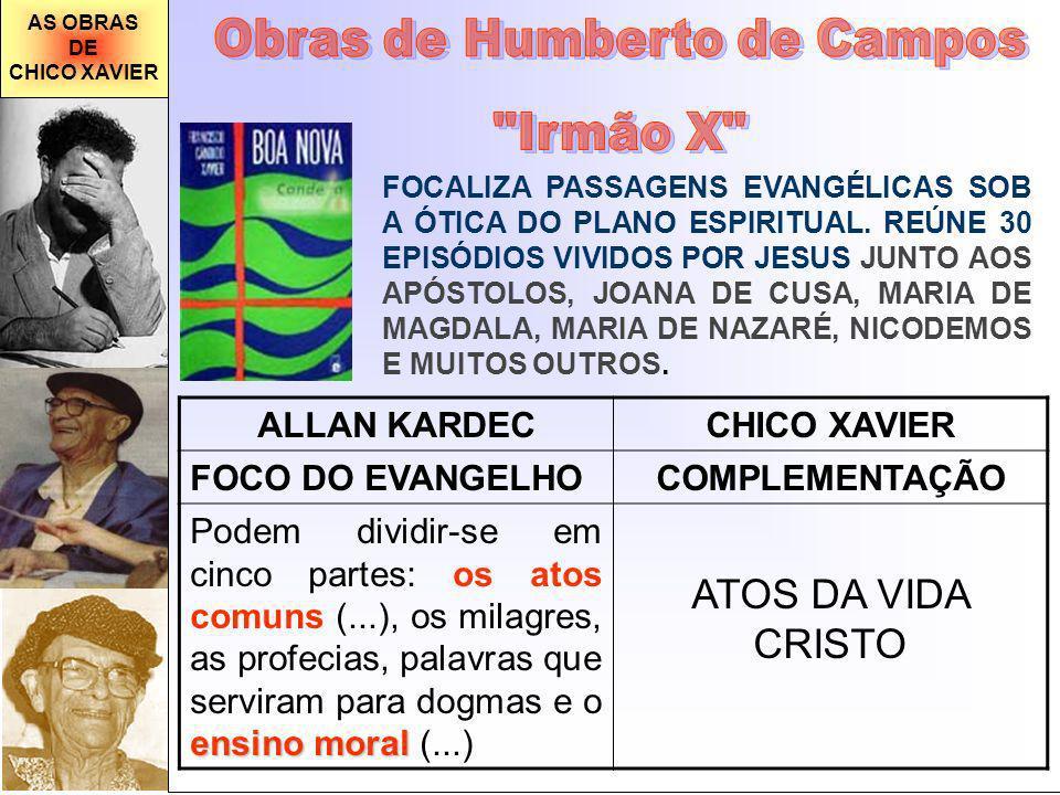 Obras de Humberto de Campos