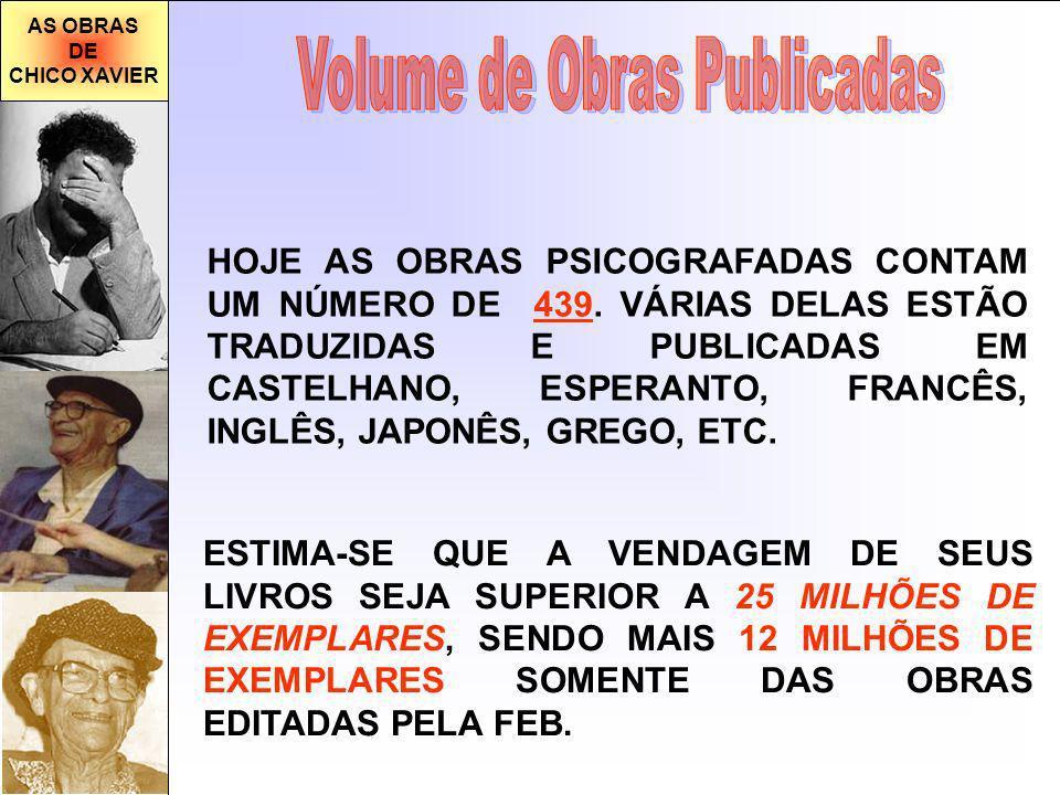 Volume de Obras Publicadas