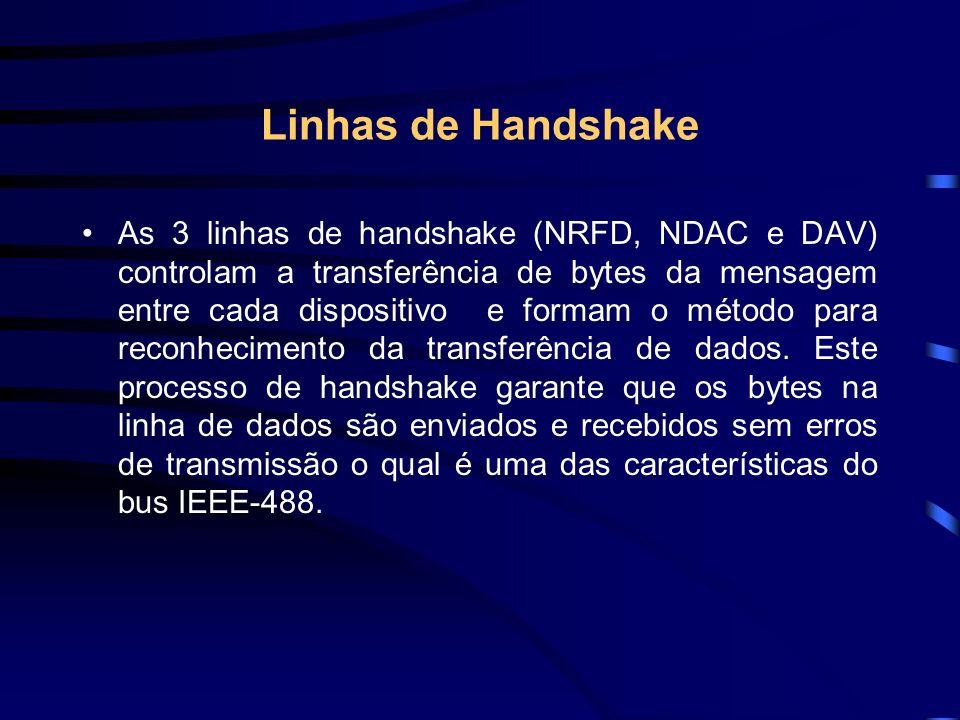 Linhas de Handshake