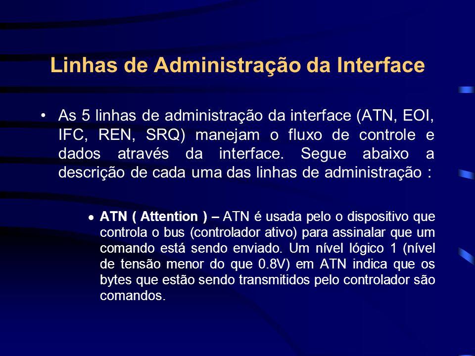 Linhas de Administração da Interface