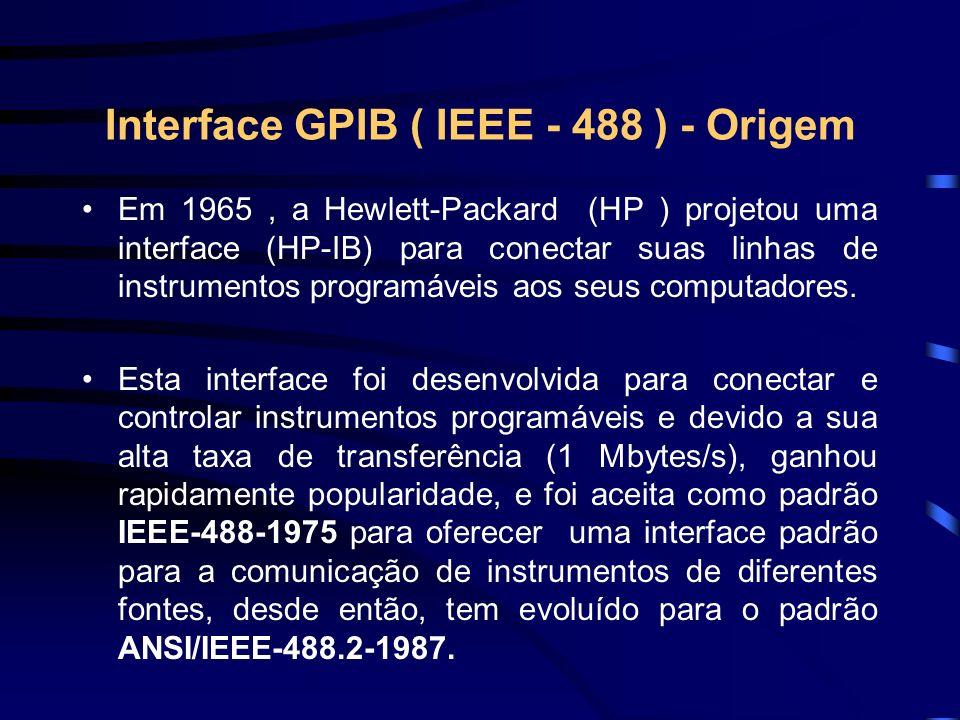 Interface GPIB ( IEEE - 488 ) - Origem