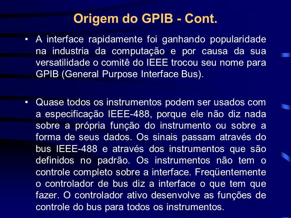 Origem do GPIB - Cont.