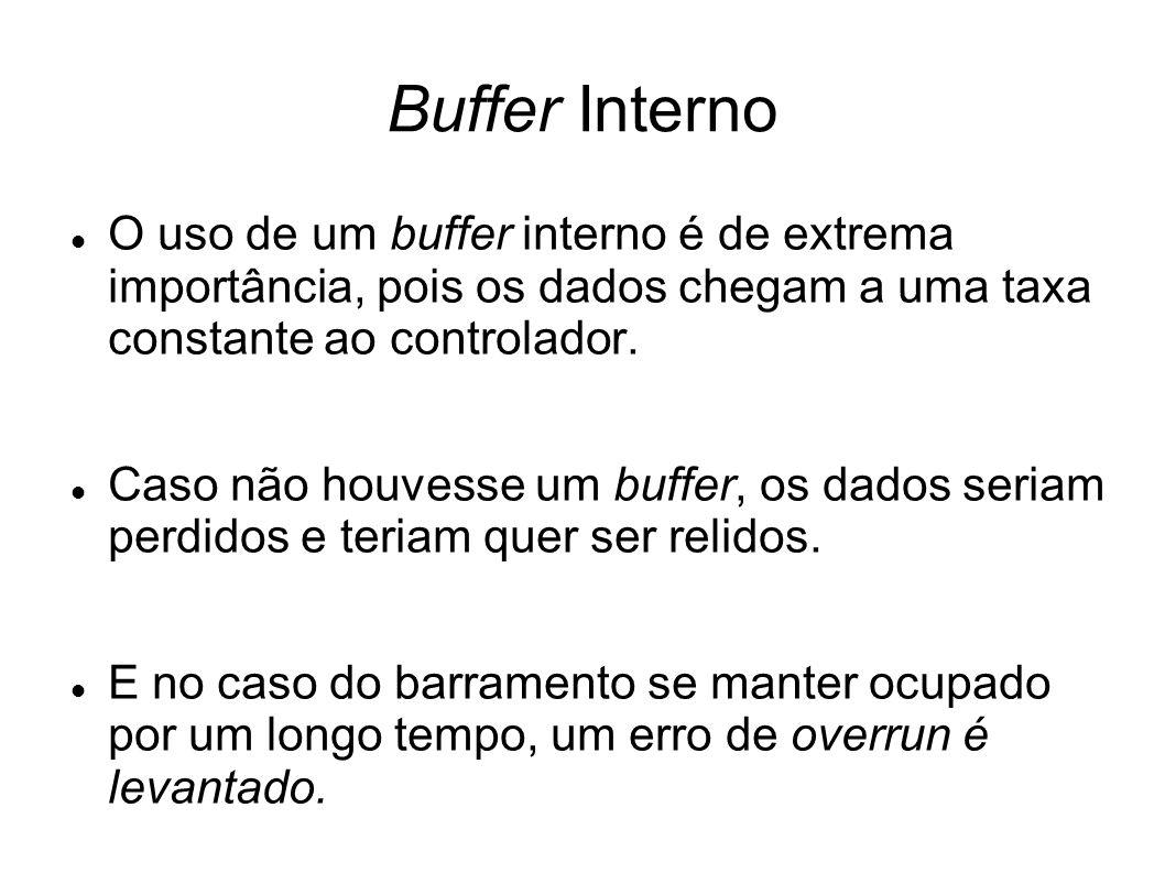Buffer Interno O uso de um buffer interno é de extrema importância, pois os dados chegam a uma taxa constante ao controlador.