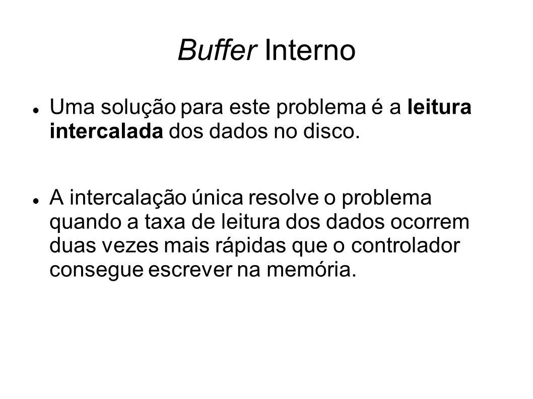 Buffer Interno Uma solução para este problema é a leitura intercalada dos dados no disco.