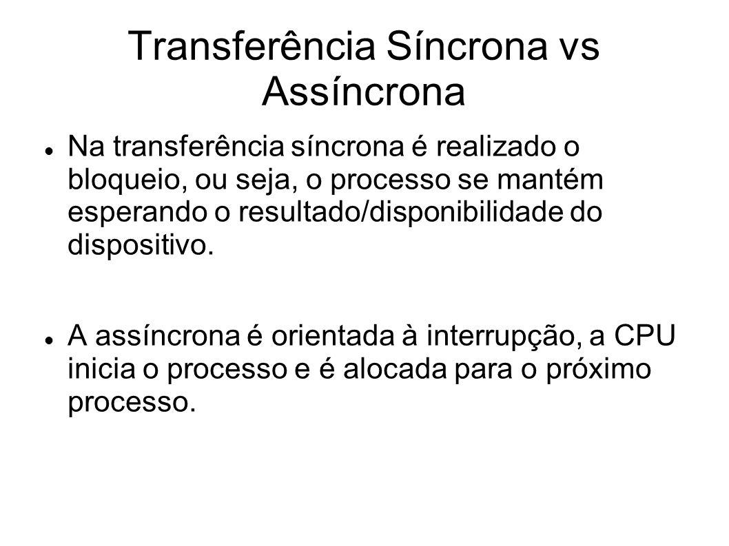 Transferência Síncrona vs Assíncrona
