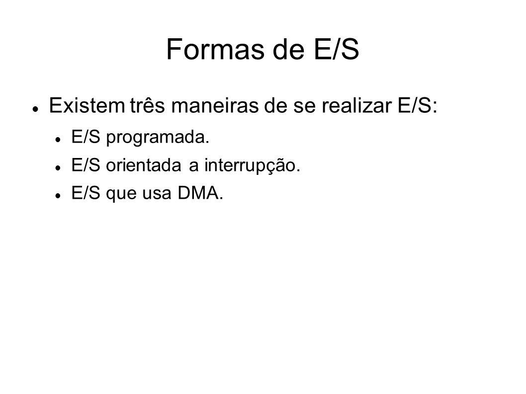 Formas de E/S Existem três maneiras de se realizar E/S: