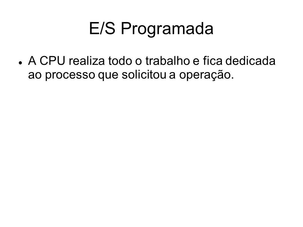 E/S Programada A CPU realiza todo o trabalho e fica dedicada ao processo que solicitou a operação.