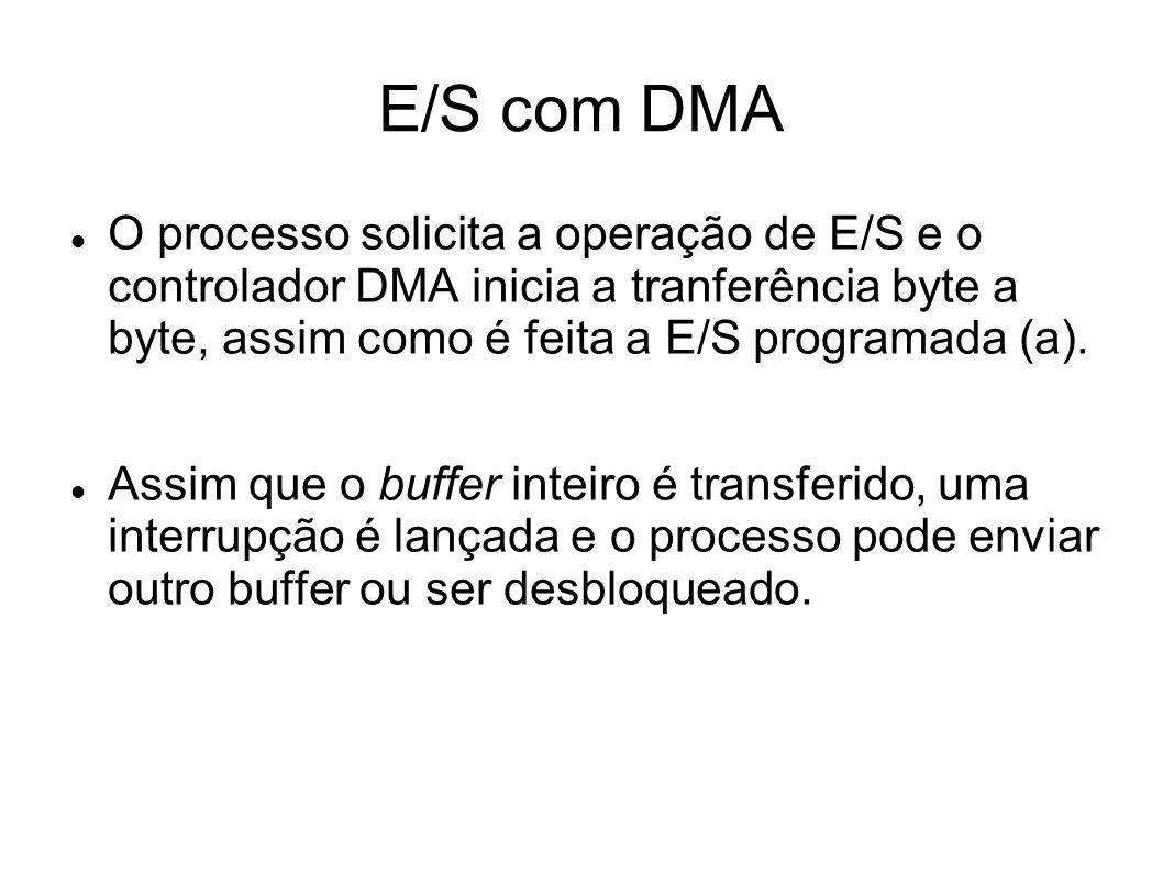 E/S com DMA O processo solicita a operação de E/S e o controlador DMA inicia a tranferência byte a byte, assim como é feita a E/S programada (a).