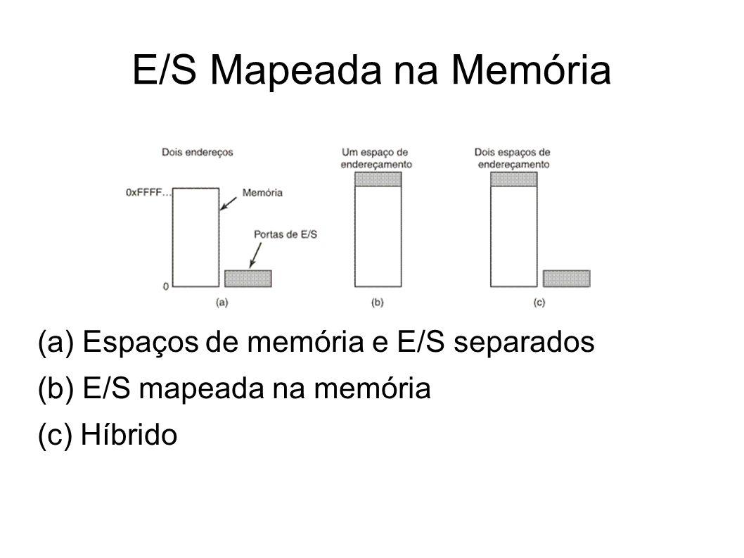 E/S Mapeada na Memória (a) Espaços de memória e E/S separados