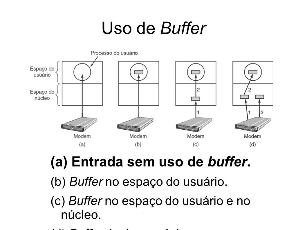 Uso de Buffer (a) Entrada sem uso de buffer.