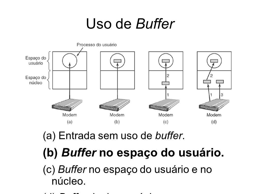 Uso de Buffer (b) Buffer no espaço do usuário.