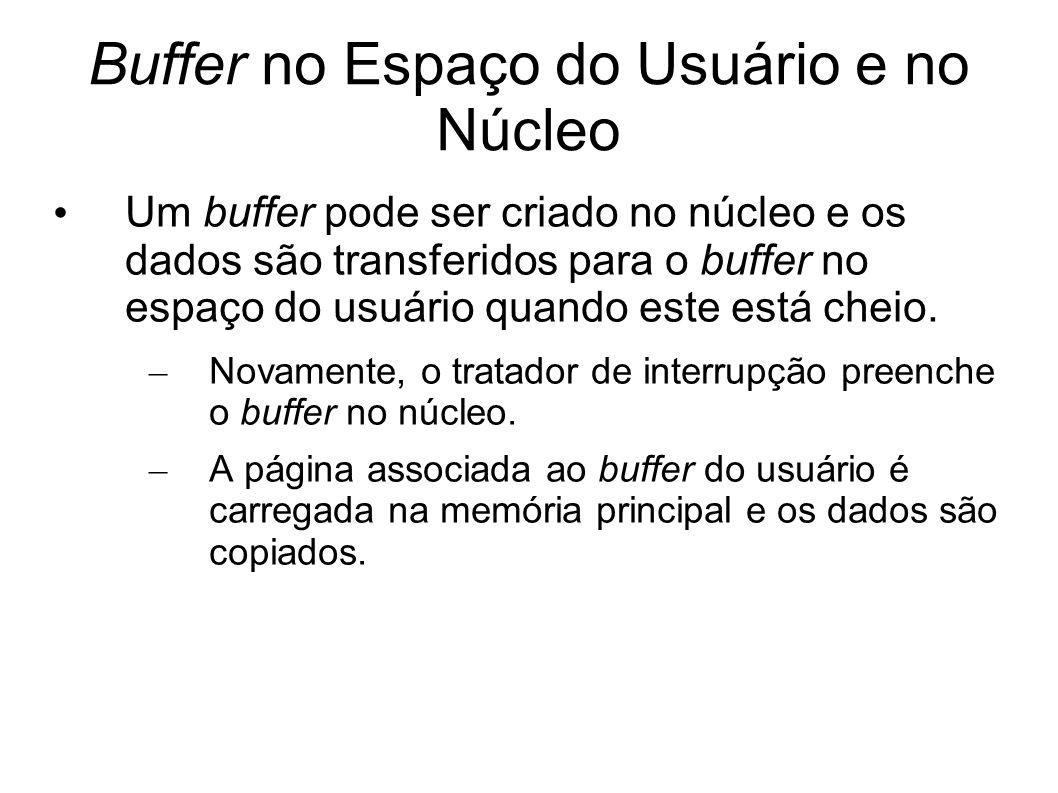 Buffer no Espaço do Usuário e no Núcleo