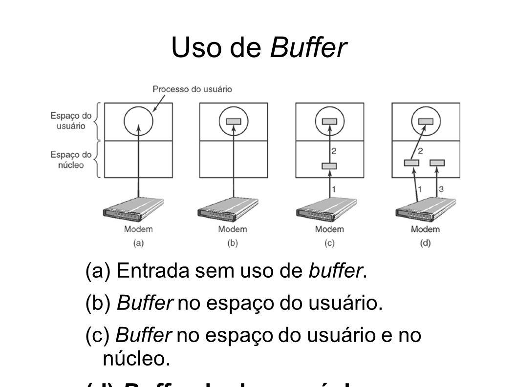 Uso de Buffer (d) Buffer duplo no núcleo.