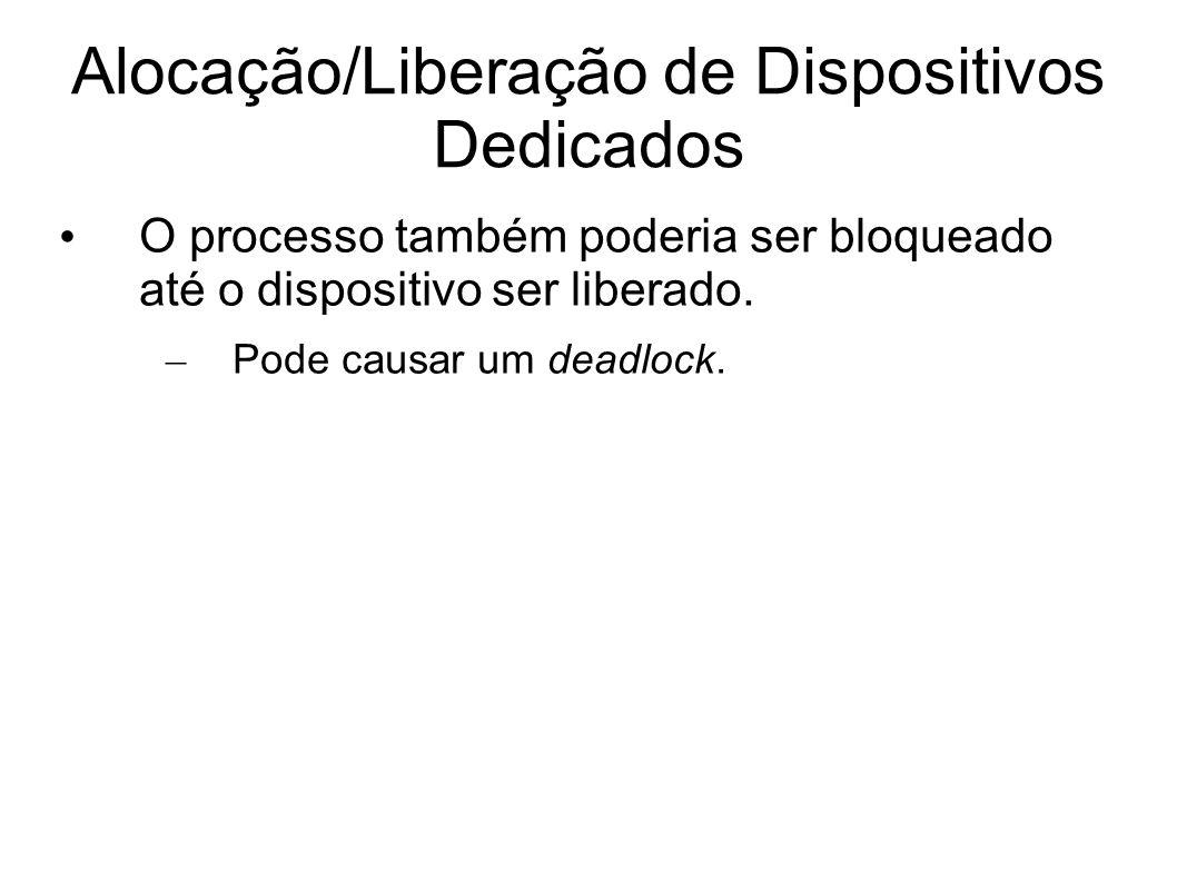 Alocação/Liberação de Dispositivos Dedicados
