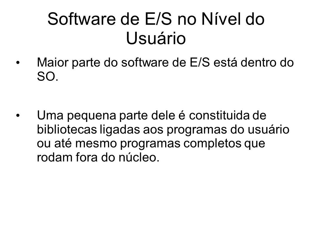 Software de E/S no Nível do Usuário