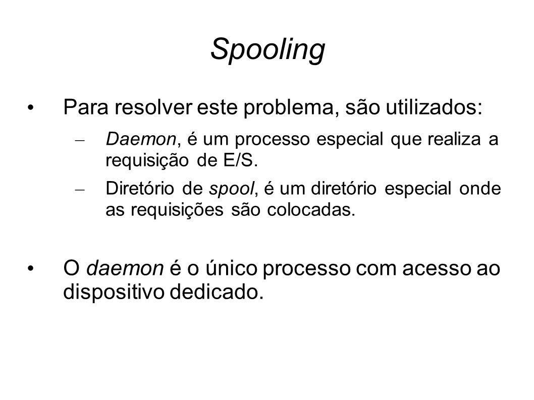 Spooling Para resolver este problema, são utilizados: