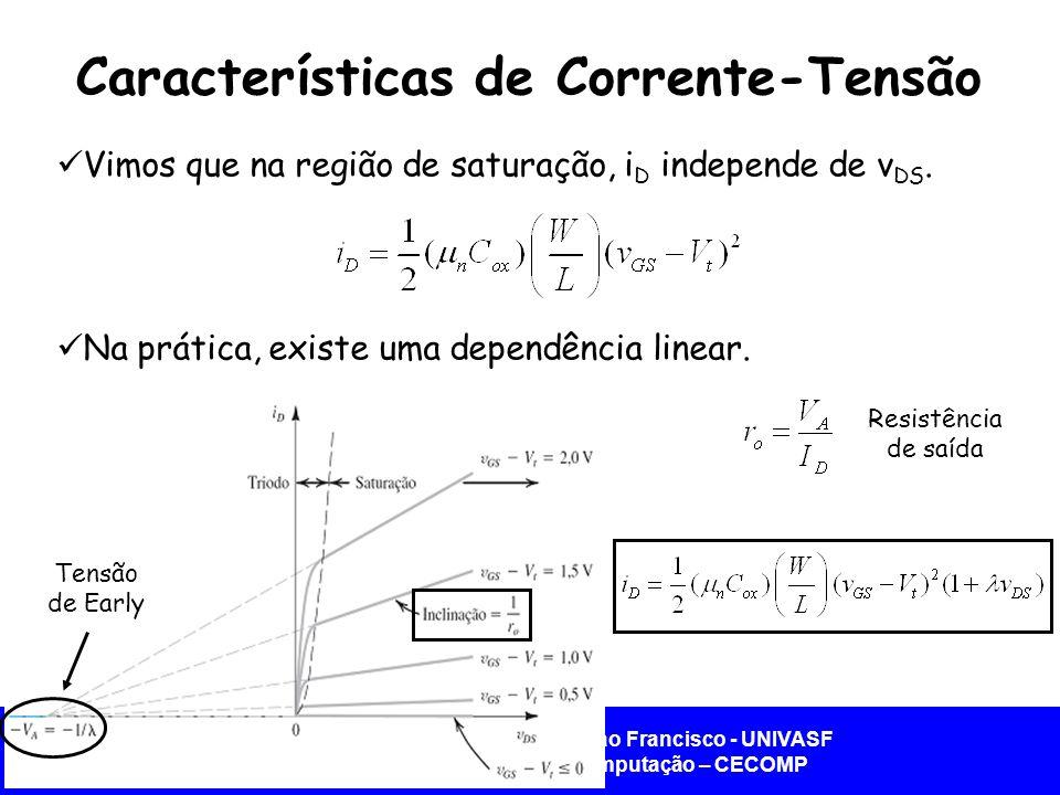Características de Corrente-Tensão
