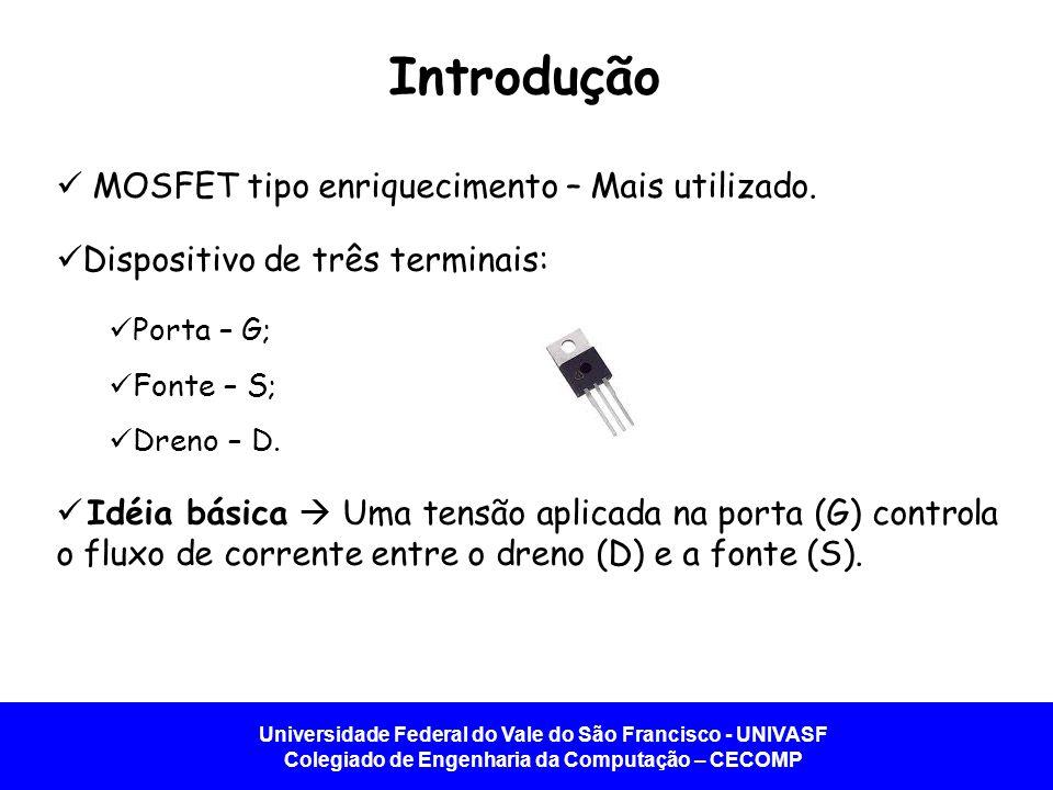 Introdução MOSFET tipo enriquecimento – Mais utilizado.