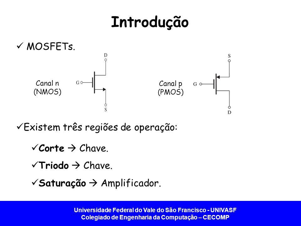 Introdução MOSFETs. Existem três regiões de operação: Corte  Chave.