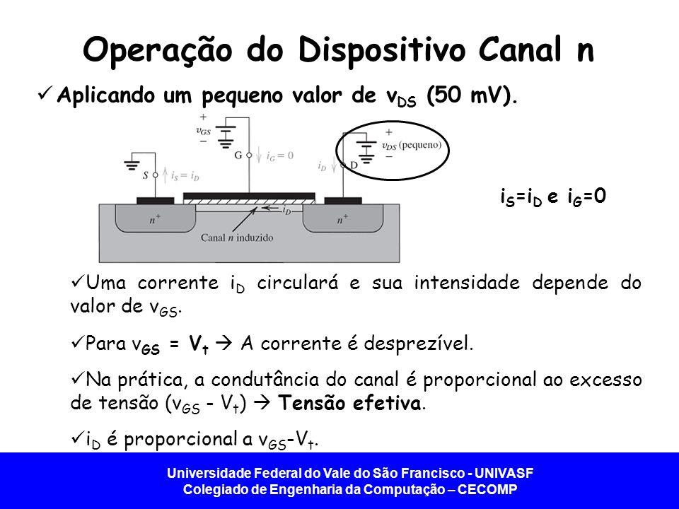 Operação do Dispositivo Canal n