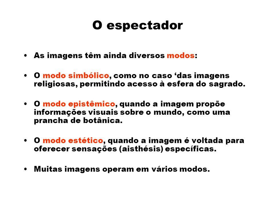 O espectador As imagens têm ainda diversos modos: