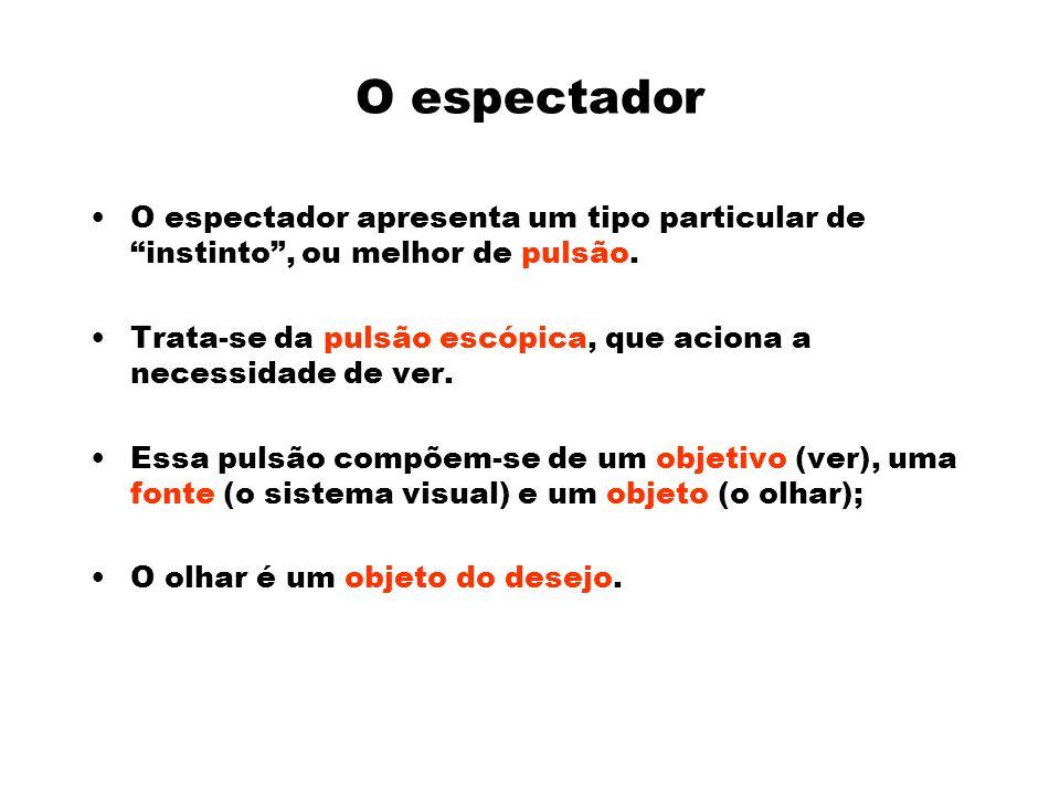 O espectador O espectador apresenta um tipo particular de instinto , ou melhor de pulsão.