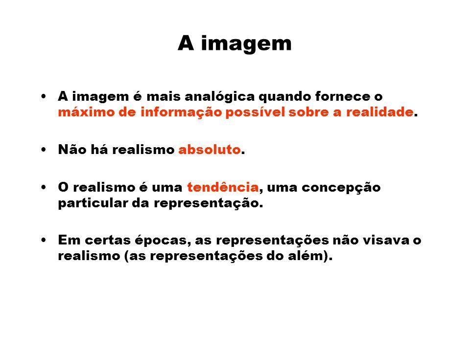A imagem A imagem é mais analógica quando fornece o máximo de informação possível sobre a realidade.