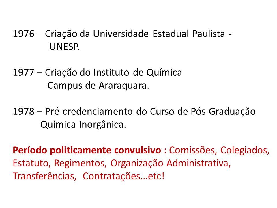 1976 – Criação da Universidade Estadual Paulista -