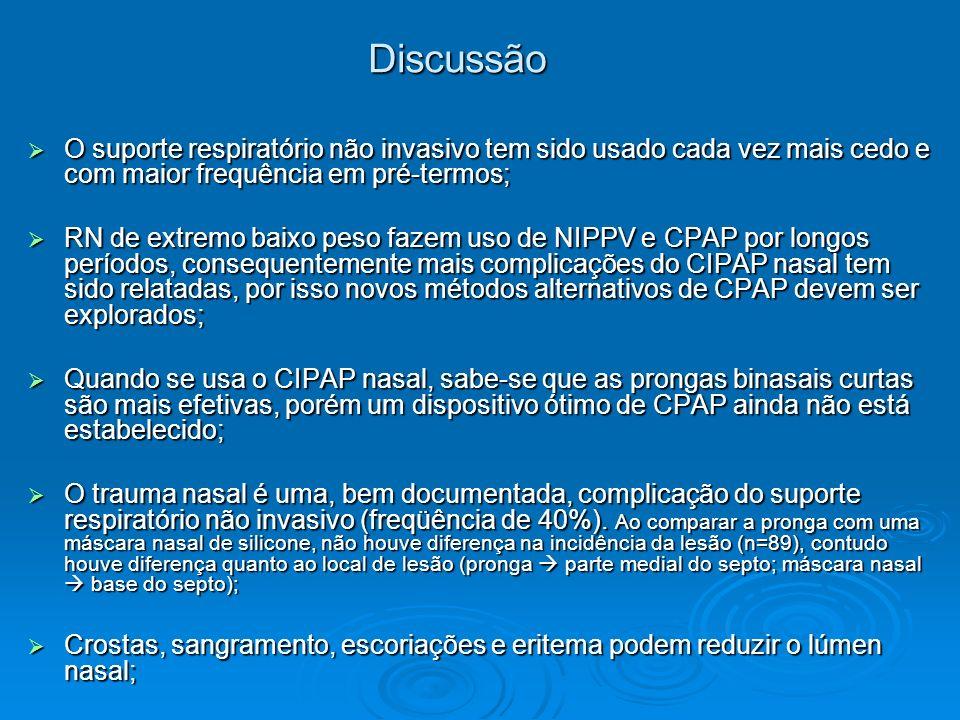 Discussão O suporte respiratório não invasivo tem sido usado cada vez mais cedo e com maior frequência em pré-termos;