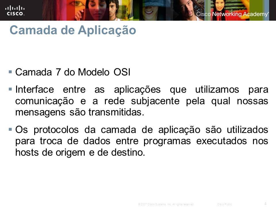 Camada de Aplicação Camada 7 do Modelo OSI