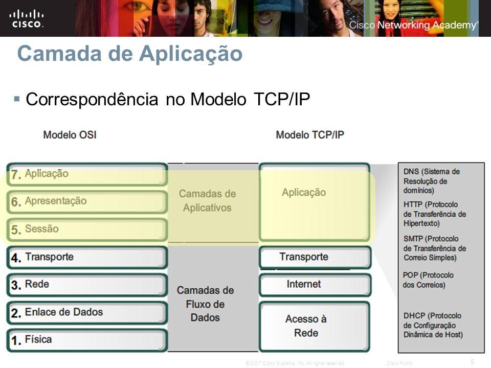 Camada de Aplicação Correspondência no Modelo TCP/IP