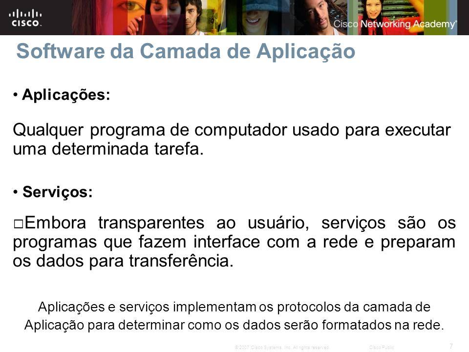 Software da Camada de Aplicação