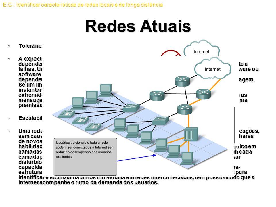 E.C.: Identificar características de redes locais e de longa distância