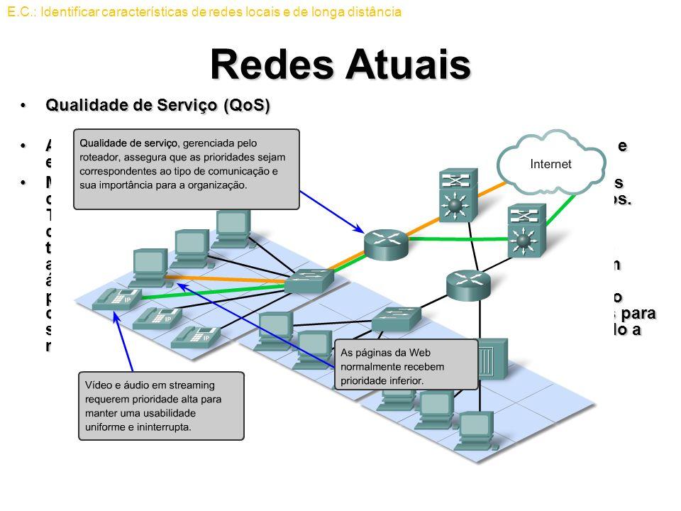 Redes Atuais Qualidade de Serviço (QoS)